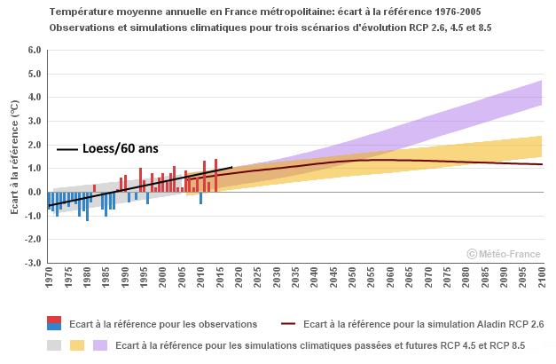 france2018.png